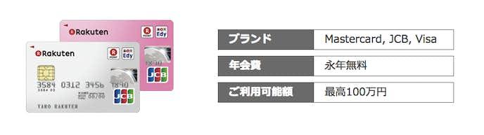 公共料金にクレジットカードの楽天カード.png