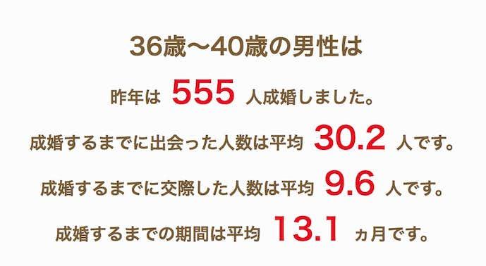 パートナーエージェント30代男性データ.jpg