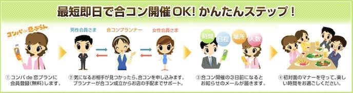 静岡で出会いを作るならコンパde恋プランがおすすめ