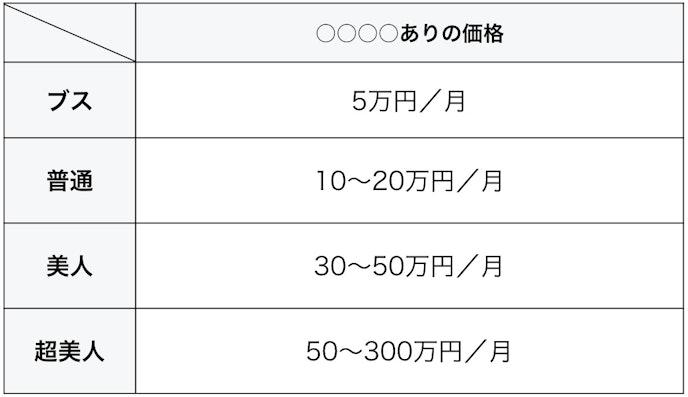 パパ活料金表_月極価格.jpg