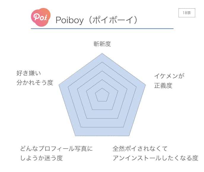 Poiboy_ポイボーイ__評価.jpg