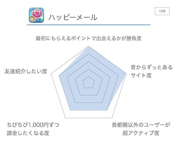 HappyMailI_ハッピーメール__評価.jpg