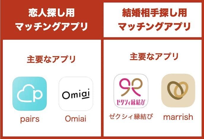 系 アプリ 会 無料 出 女性に大人気の出会い系アプリオレンジを徹底検証してみた!